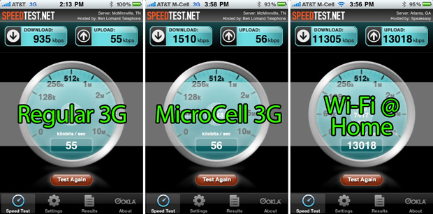 iPhone speed tests of AT&T 3G MicroCell