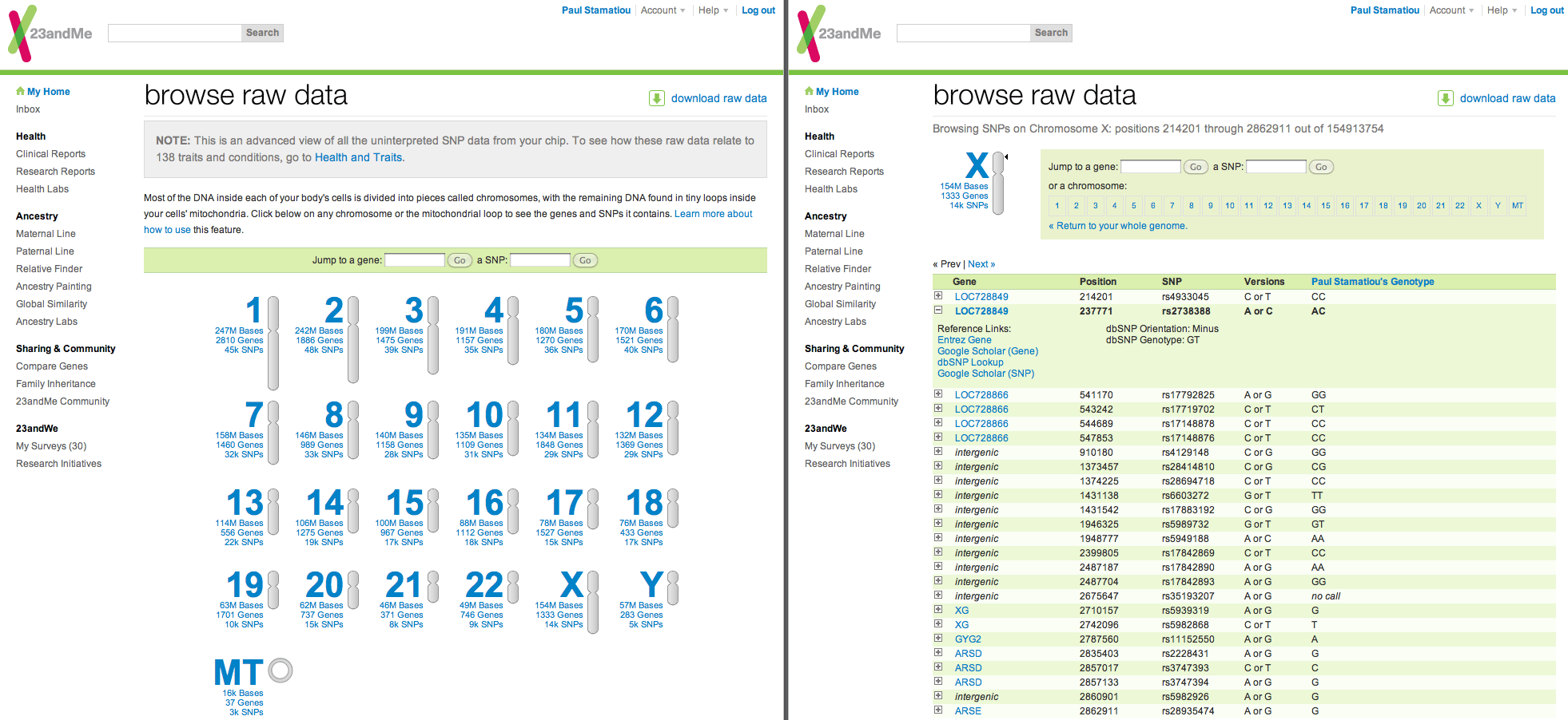 Review 23andme Dna Testing For Health Disease Amp Ancestry