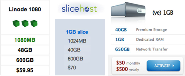 VPS pricing comparison: Linode, Slicehost, Media Temple