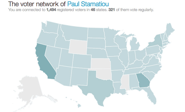 Paul's Voter Network