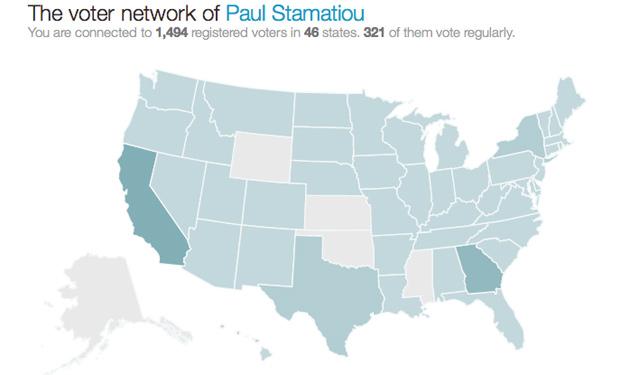 Paul's Voter Network