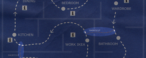 Ikea shortcuts