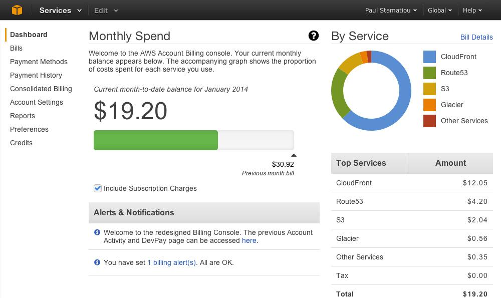 Amazon AWS billing dashboard