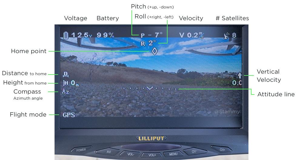 DJI iOSD Mini display telemetry