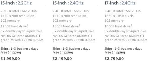 MacBook Pro Updates