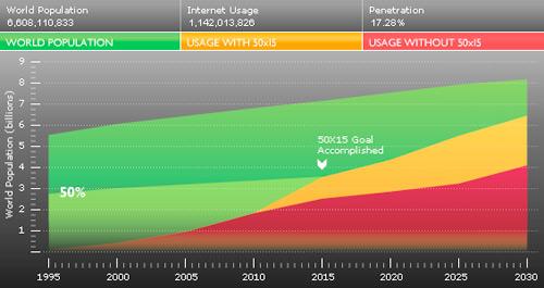 AMD 50x—15