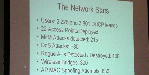 Defcon Network Stats