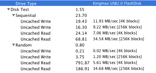 Kingmax 8GB Super Stick USB Flash Drive Performance Benchmark