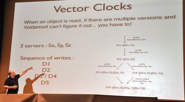 Geir Magnusson of Gilt explains vector clocks used by Voldemort