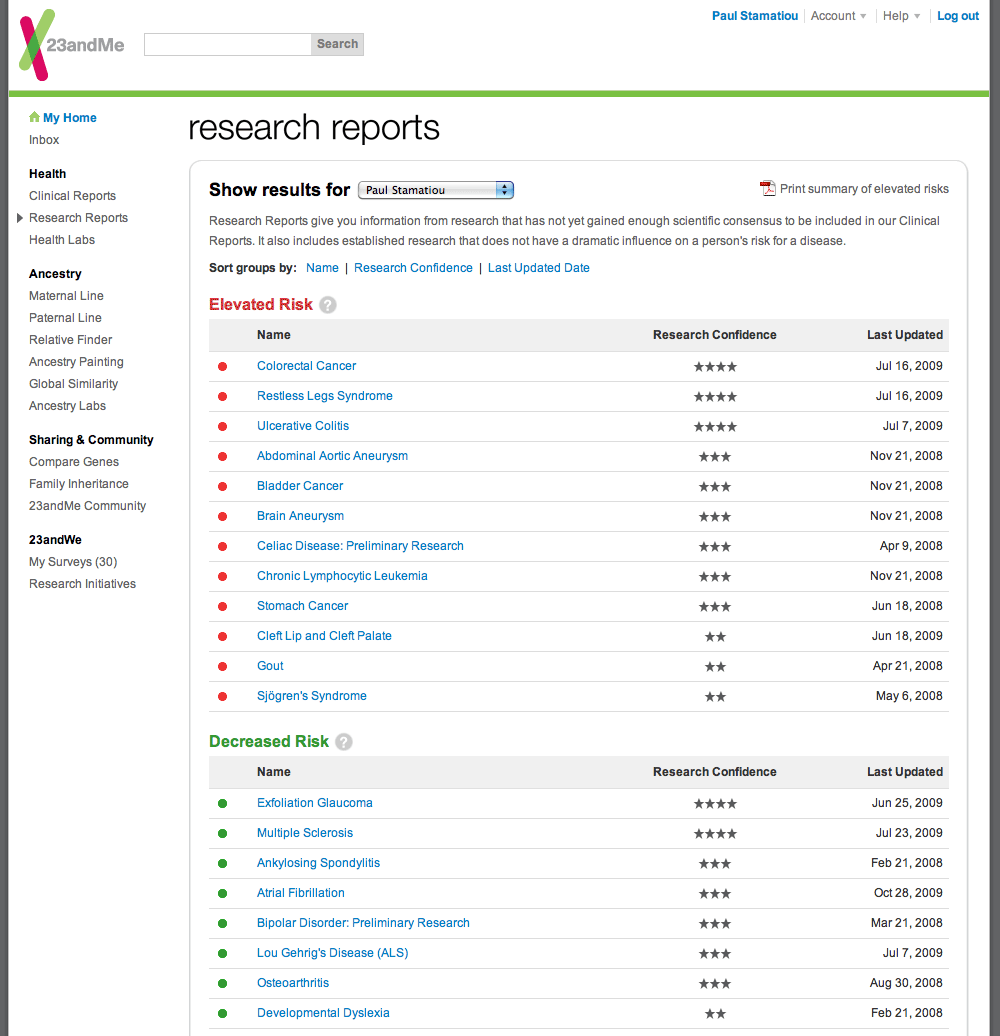 23andme research reports overview