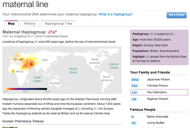 Maternal Haplogroup Map - 23andMe Genetic Testing